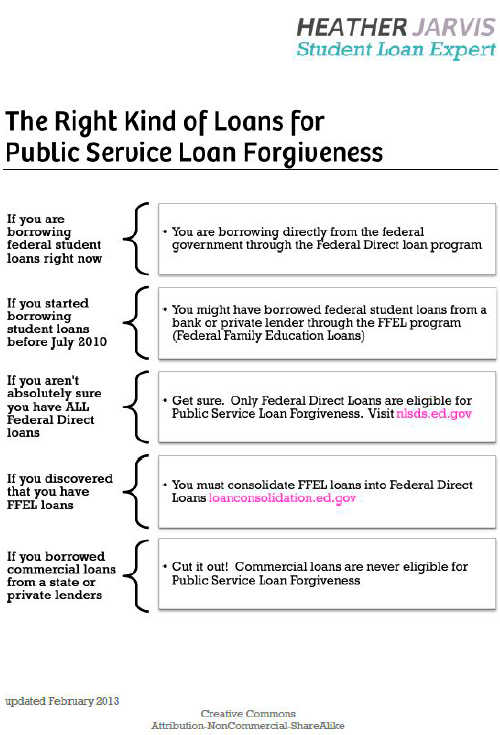 The Right Kind of Loan for Public Service Loan Forgiveness